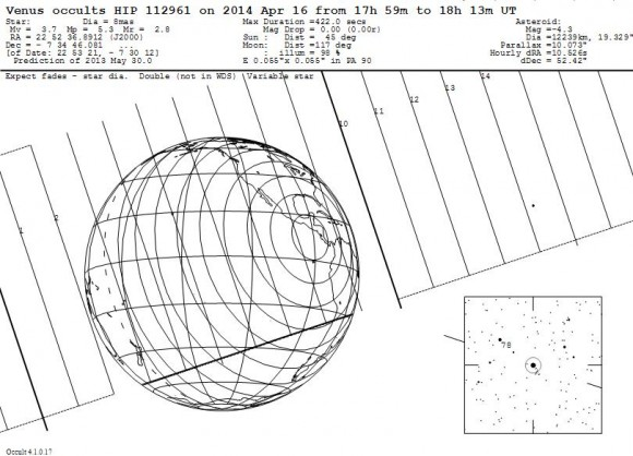 Two Observing Challenges: Catch Venus Passing Neptune And