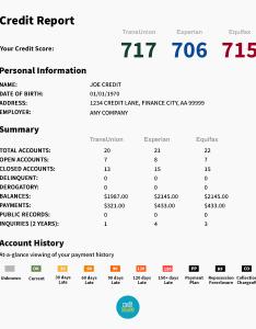 Credit report also score ranges experian equifax transunion fico rh creditsesame