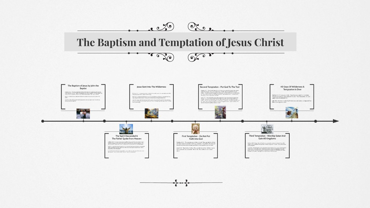 hight resolution of diagram of baptism