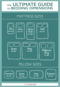 Free Printables: Yardage Charts & Bedding Dimensions