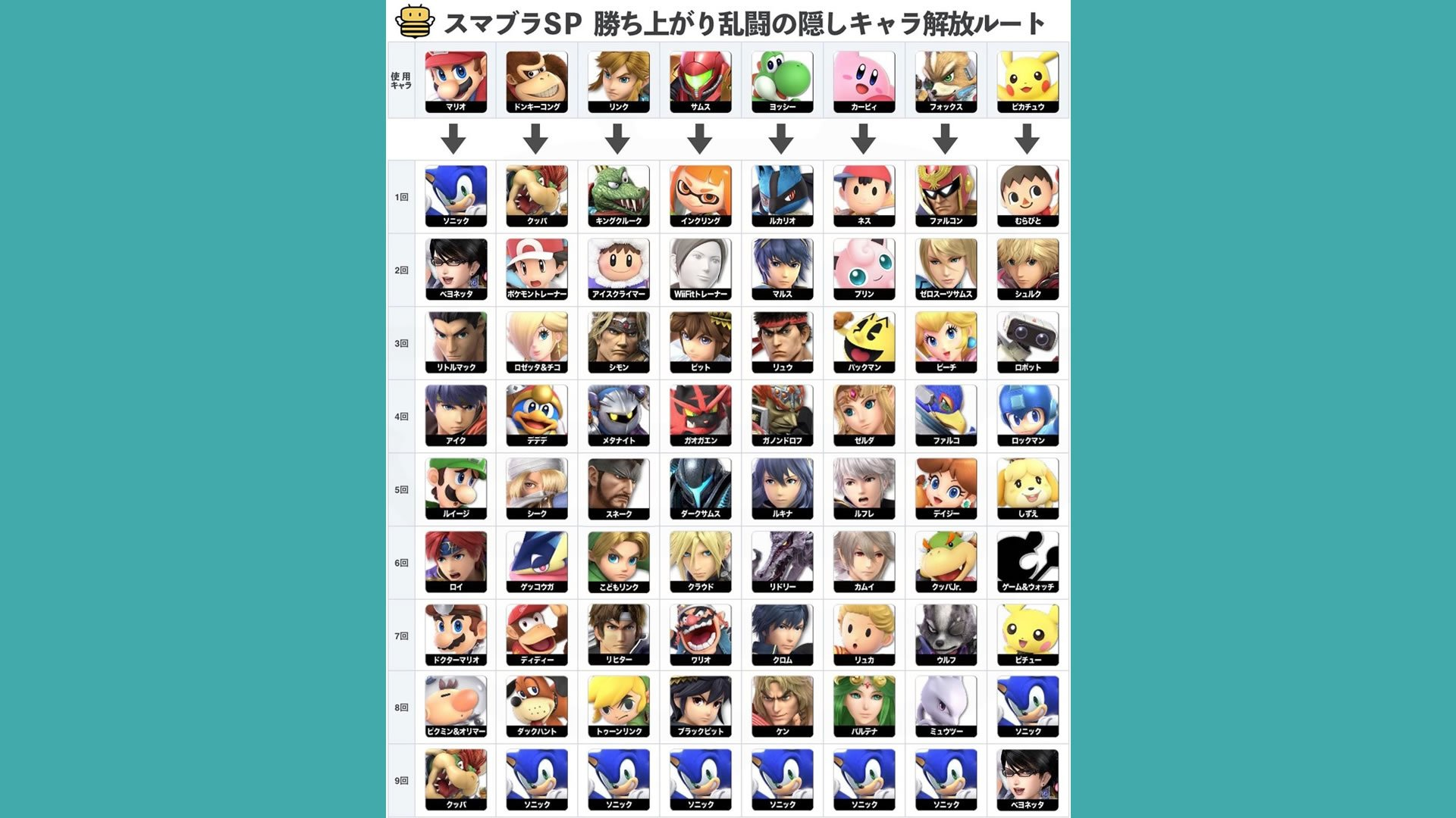 How to unlock Ken in Super Smash Bros Ultimate  Shacknews