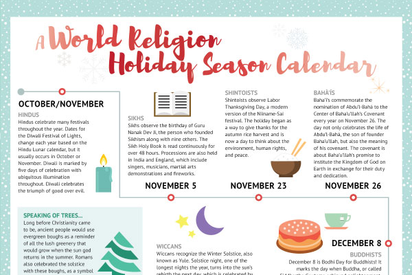 Winter Religious Holidays Around the World Infographic