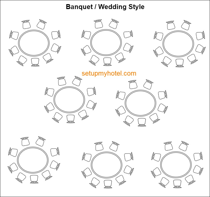 9 Types of Banquet Room setup / Event Room Setup Styles