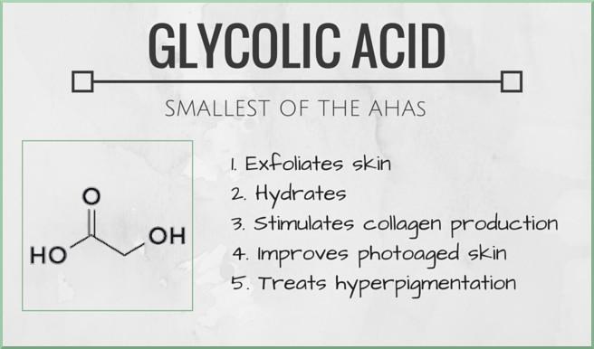 Best Anti-Aging & Anti-Wrinkle Cosmetic Ingredients.