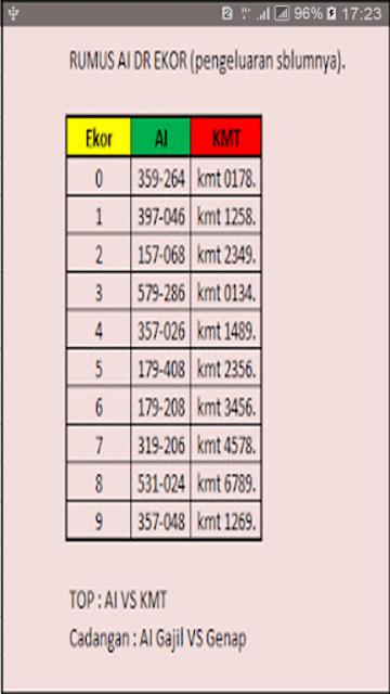Data Sydney Togel Master : sydney, togel, master, Sydney, Master, Harian