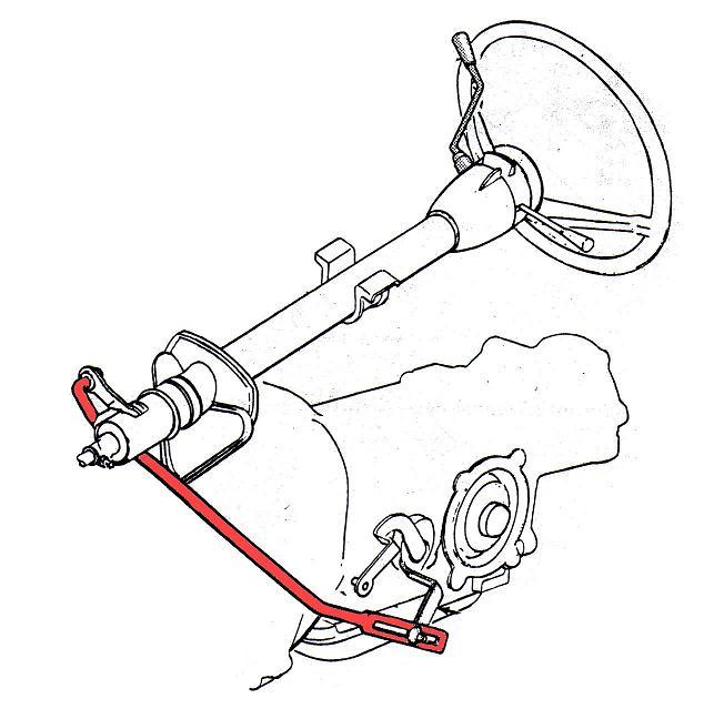 C4 Ford Transmission Diagram