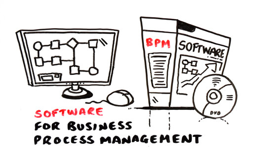 Business Software for Process Management Business Process