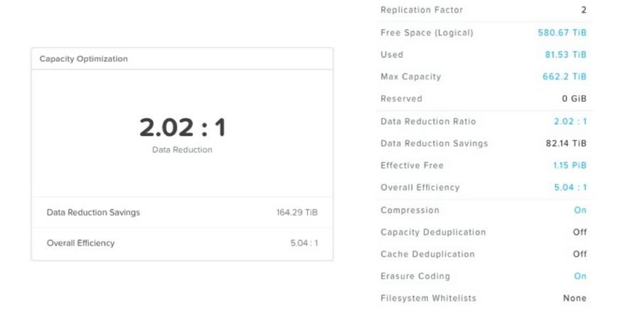 Deploying Hadoop on Nutanix Enterprise Cloud and AHV