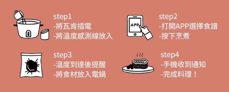 vulcan kitchen fold out table 舒肥溫控智慧插座 愛料理市集 由臺灣團隊kitchbot 研發的vulcan 廚房恆溫智慧插座 透過將探針放入烹飪器具中偵測溫度 並以電力精準控制加溫 輕鬆掌握烹調時間與食材變化