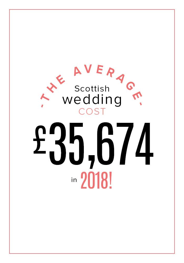 Average cost of Scottish wedding 2018