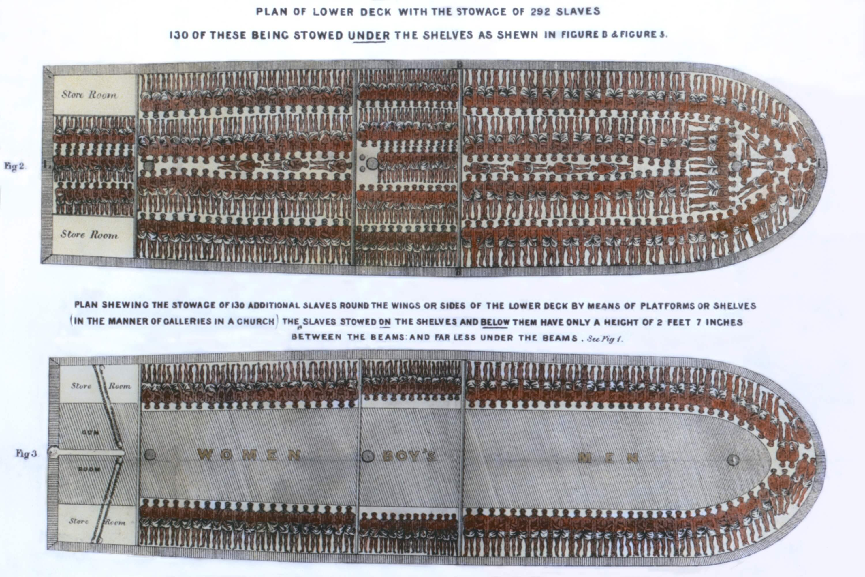 Slave Trade Records From Liverpool