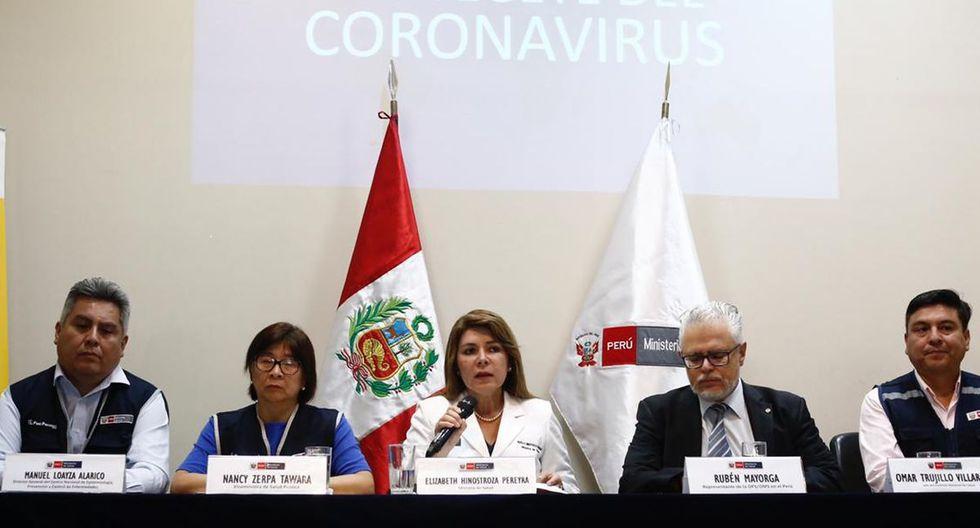 Coronavirus: lo que debes saber del COVID-19 en China y el mundo ...