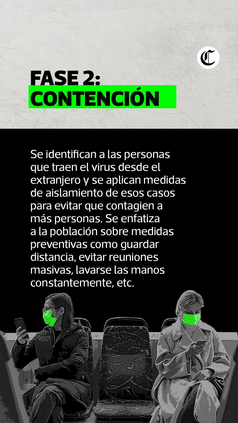 Las fases para contener al Coronavirus COVID-19 | El Comercio Perú