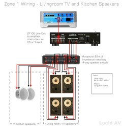 can i out sonos connect to another amplifier in a bid not to diagrams besides speaker selector switch wiring on series parallel [ 1200 x 1200 Pixel ]