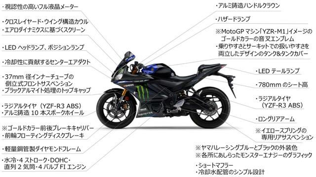 YAMAHA YZF R6 R SR RC SRC 200 3 SERVICE REPAIR MAINTENANCE