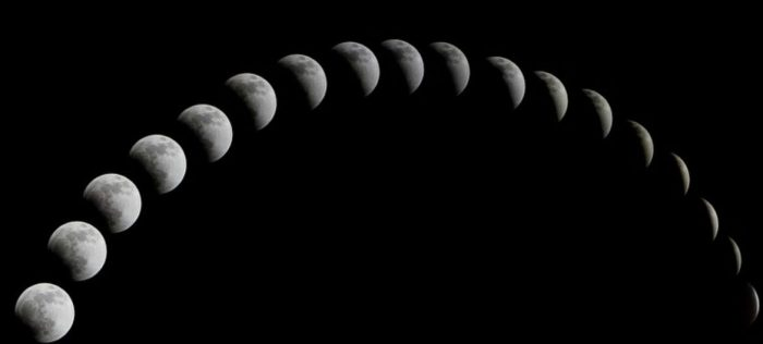 Lunar cycle and the phases of the moon