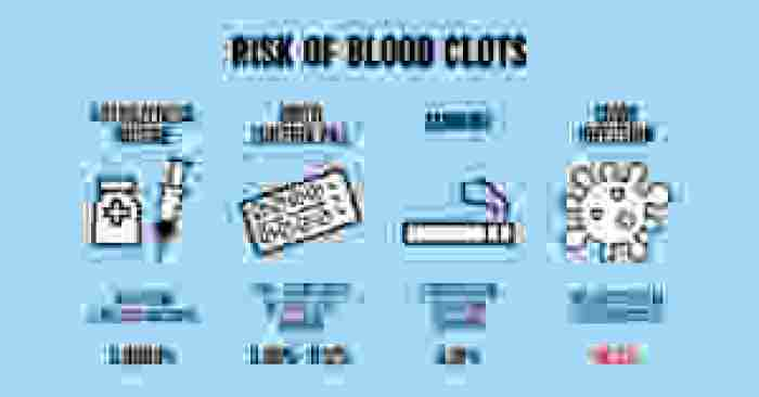 Picture graphic showing the risks of blood clots from the AZ vaccine, birth control, smoking and COVID-19