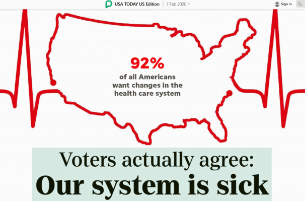 """image of North America's map contoured in red colour in which 92% of the Americans want changes in the health care system ; at the bottom it reads: """" voters actually agree: our system is sick"""""""