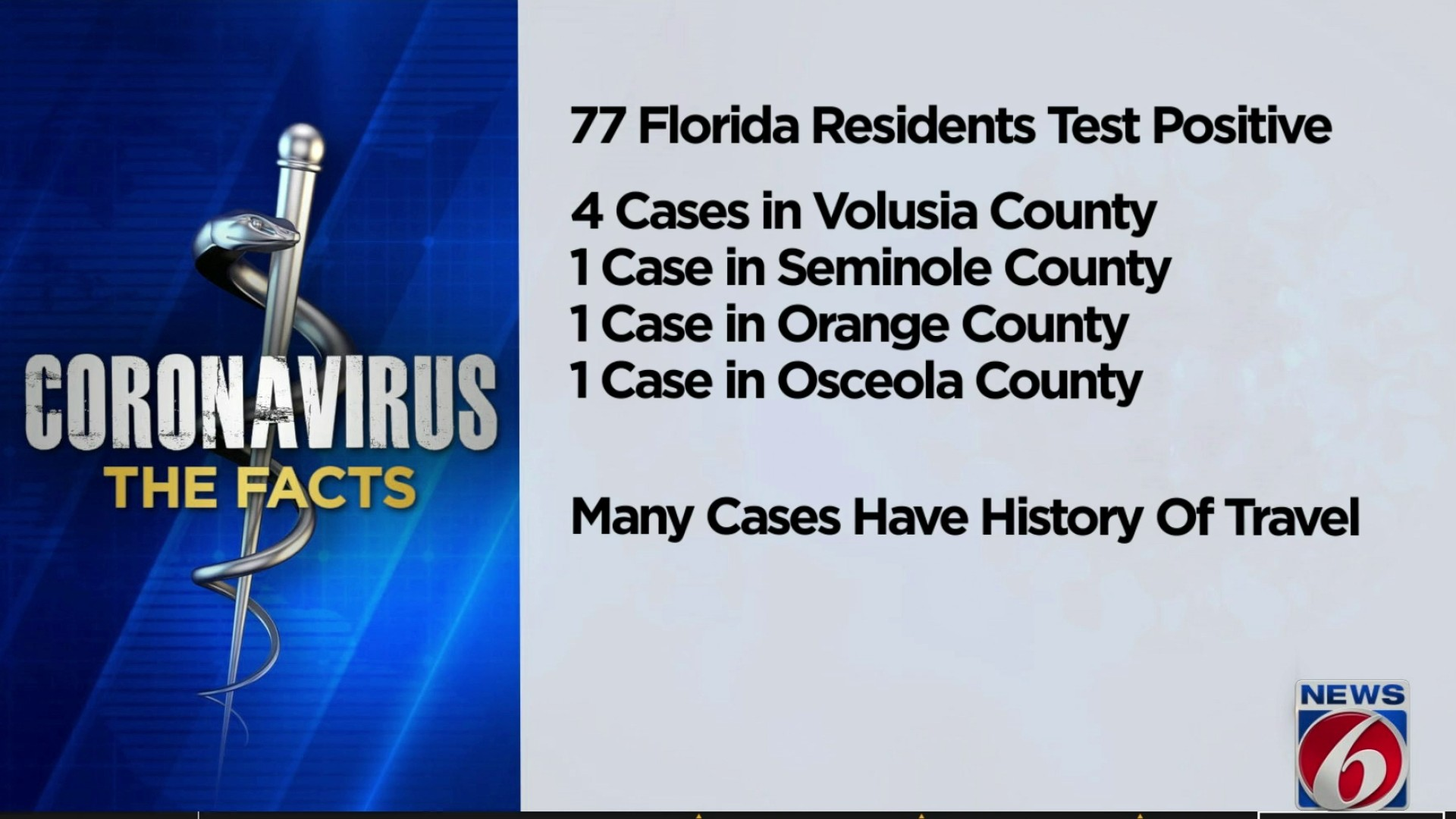 4th Floridian dies from coronavirus, 3rd in state, health ...