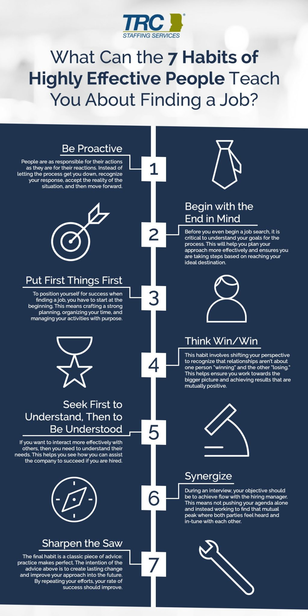 How Can The 7 Habits Of Highly Effective People Help You