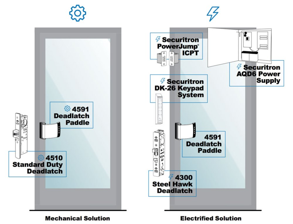 medium resolution of steel hawk 4300 electrified deadlatch