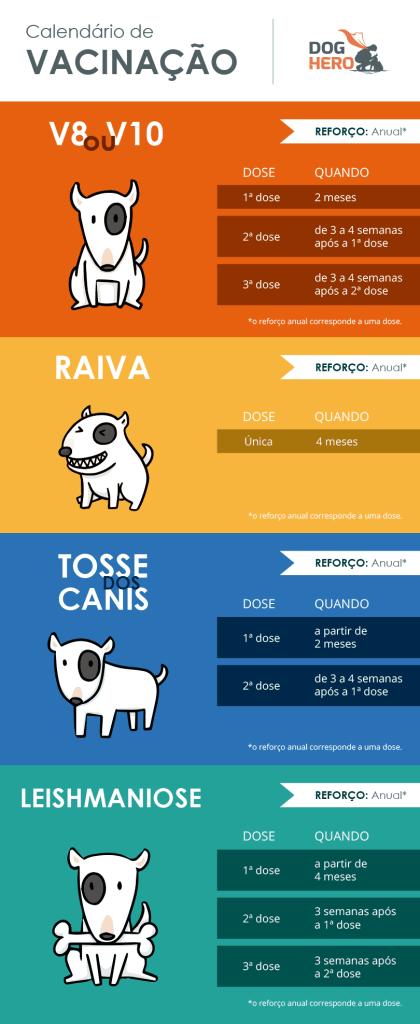 calendario-vacina-de-cachorro