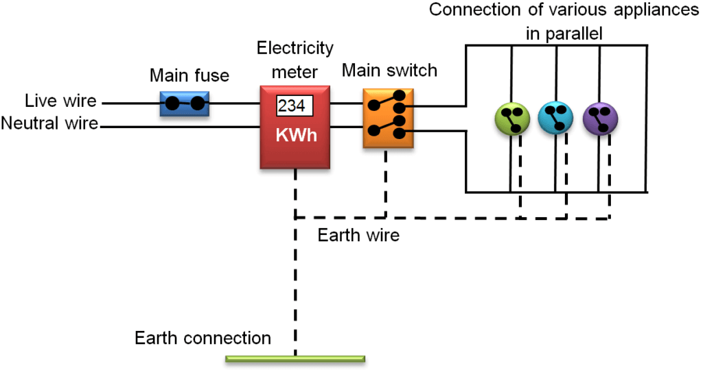 Domestic Electrical Wiring Circuit