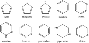 Classification of Organic Compounds: Concepts, Videos