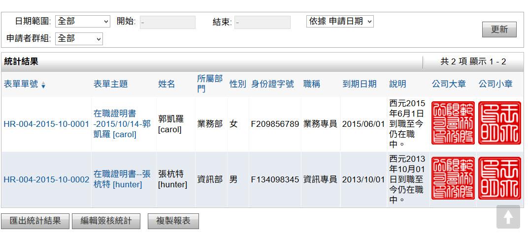【表單範例】- 在職證明書   101Form.net