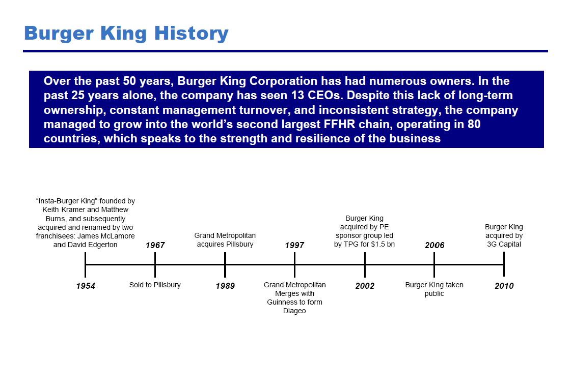 hight resolution of bkc too big to fix bk1