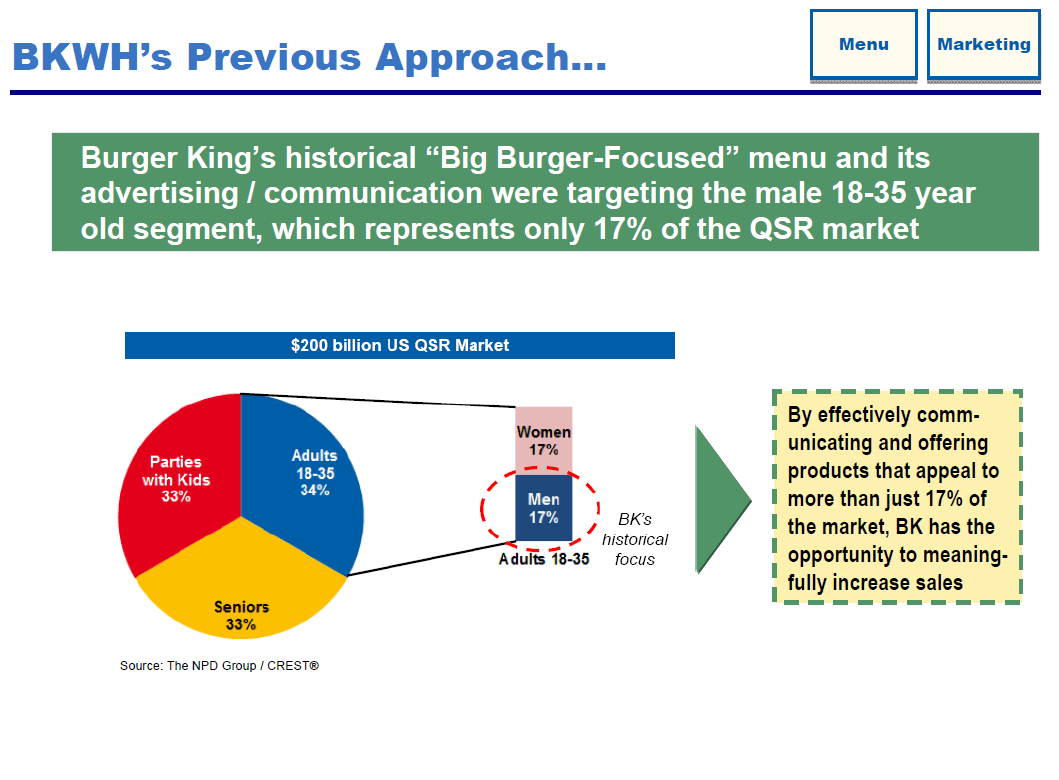 hight resolution of bkc too big to fix bk7