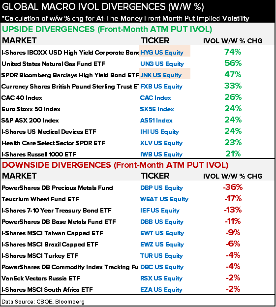 Market Edges: Week of 11/18/2018 - vol