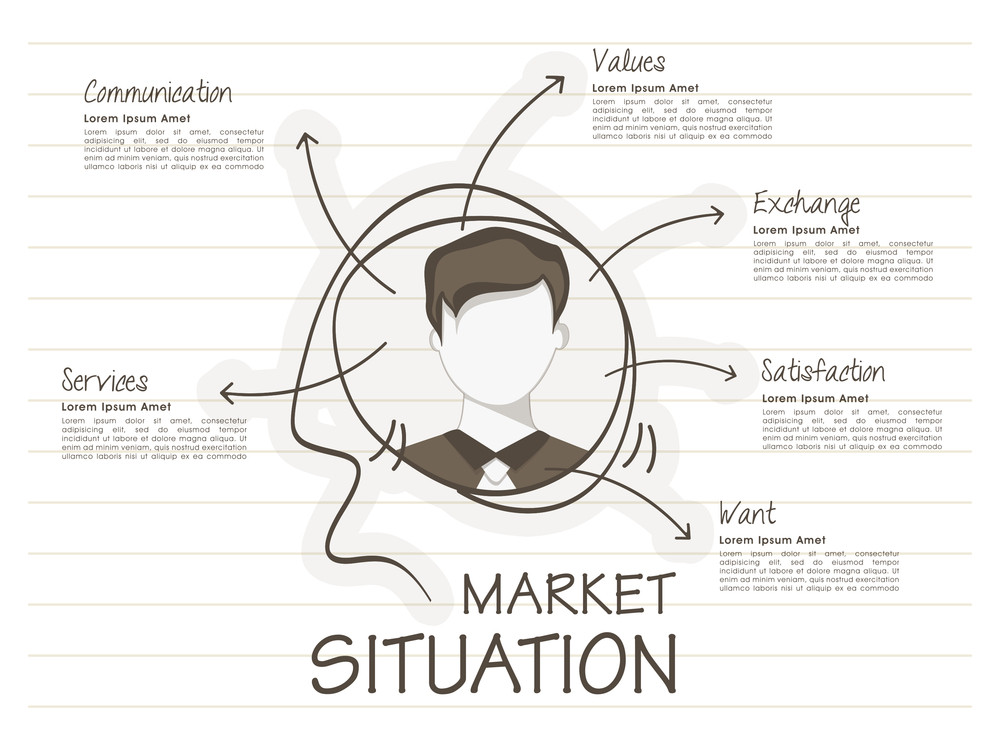 Market situation infographic template layout with various