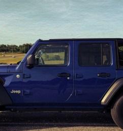 jeep wrangler 2018 [ 1440 x 700 Pixel ]