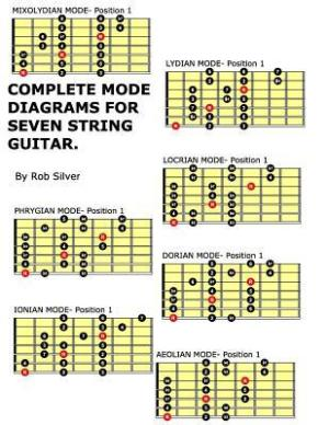 Complete Mode Diagrams for Seven String Guitar : Rob
