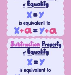 Addition and Subtraction Properties of Equality - Expii [ 1450 x 1080 Pixel ]