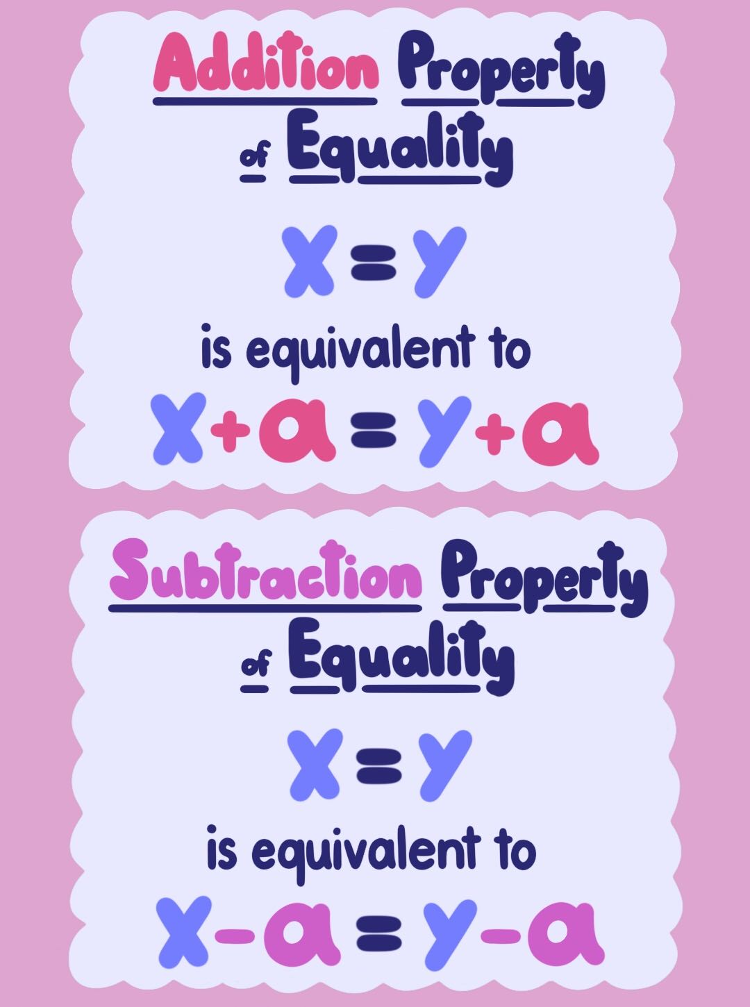 hight resolution of Addition and Subtraction Properties of Equality - Expii