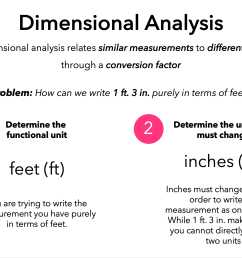 Dimensional Analysis [ 1352 x 2400 Pixel ]