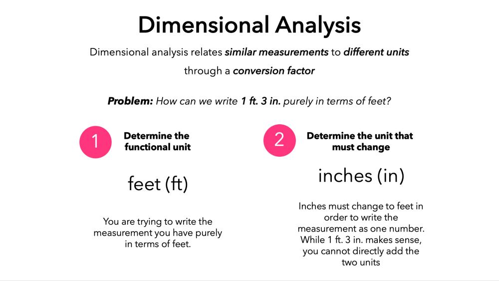medium resolution of Dimensional Analysis