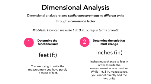 small resolution of Dimensional Analysis