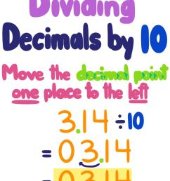 Multiplying Decimals by Powers of 10 — Rules \u0026 Examples - Expii [ 1350 x 1080 Pixel ]