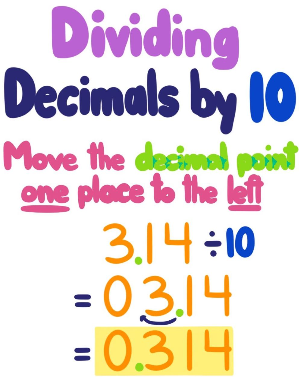 medium resolution of Multiplying Decimals by Powers of 10 — Rules \u0026 Examples - Expii