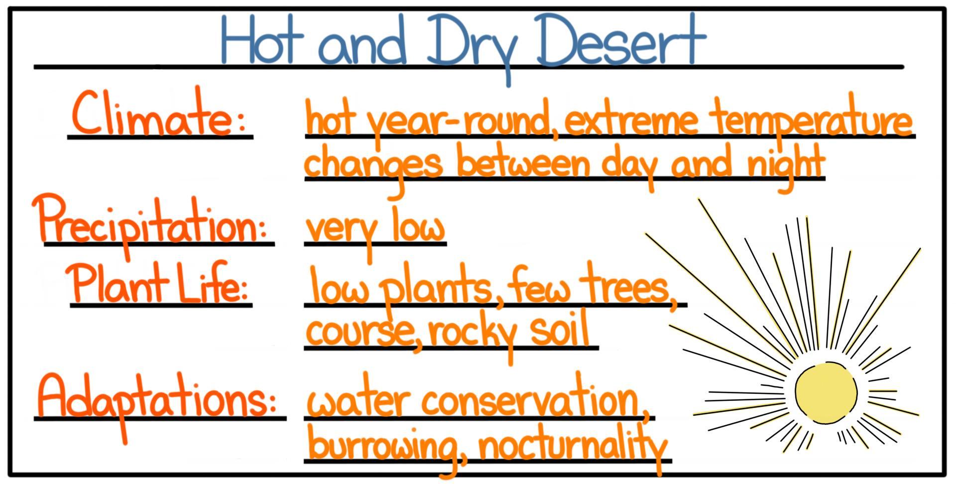 Desert Biomes Semiarid Coastal Cold Amp Hot And Dry