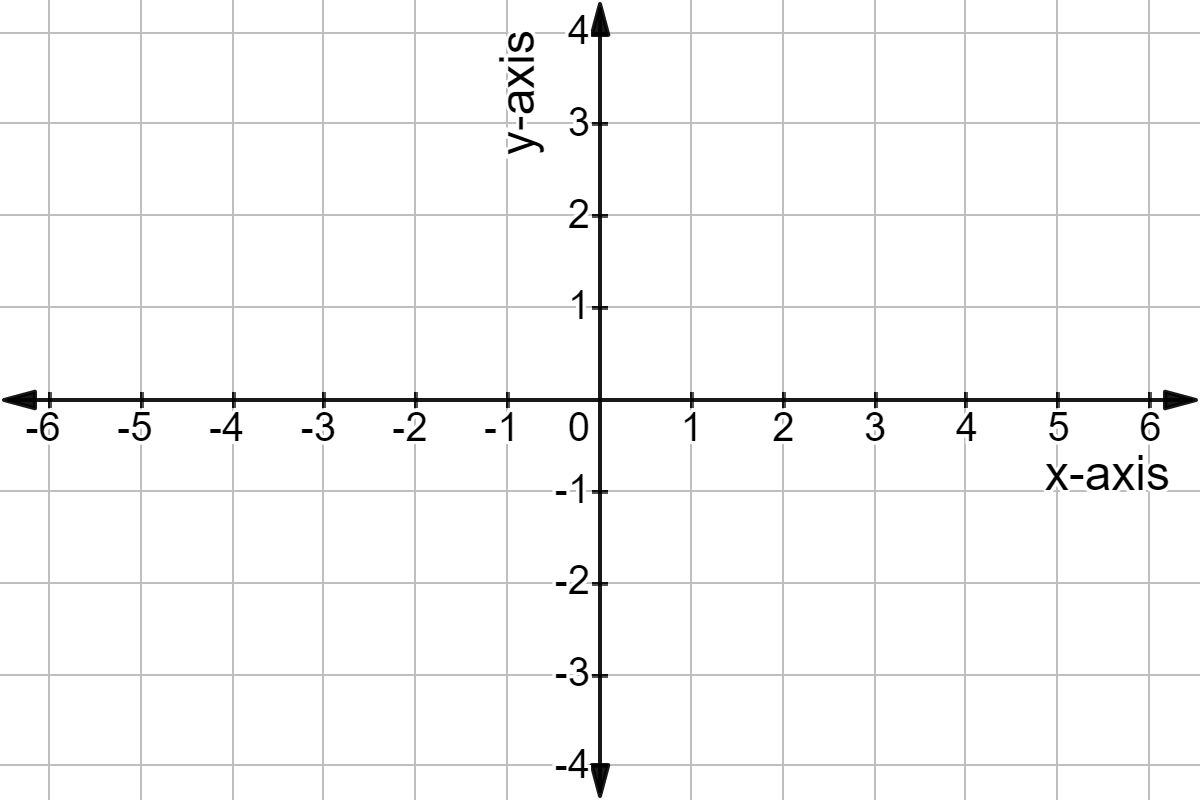Coordinate System Definition Amp Examples