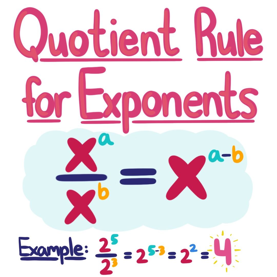 Subtracting Integer Exponents Using The Quotient Rule