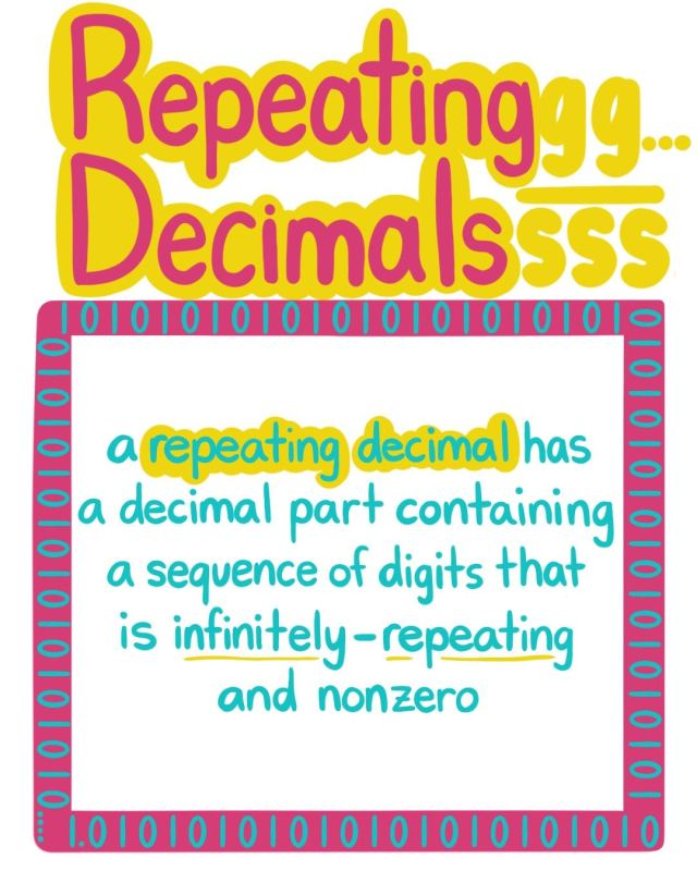 Repeating Decimal — Definition & Examples - Expii