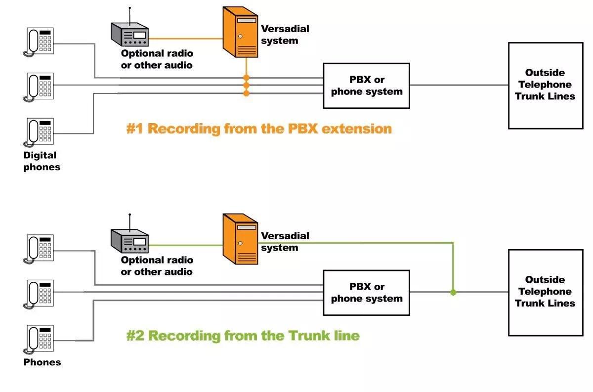 wiring diagram for phone jack jem nid telephone box basics