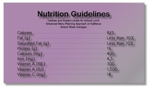 Nutrition Guidelines Chart