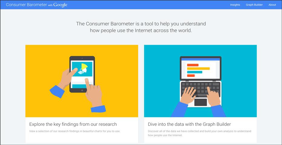 Think with Google ─ 圖表分析系列工具〈消費行為篇〉   dcplus 數位行銷實戰家