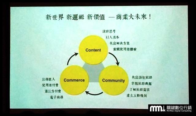 【課程筆記】第一堂自媒體起手式 通泰媒體 賴麒宇總經理-解開自媒體翻轉品牌的奧秘